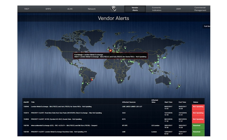 west-highland-support-services-dashboard-v2