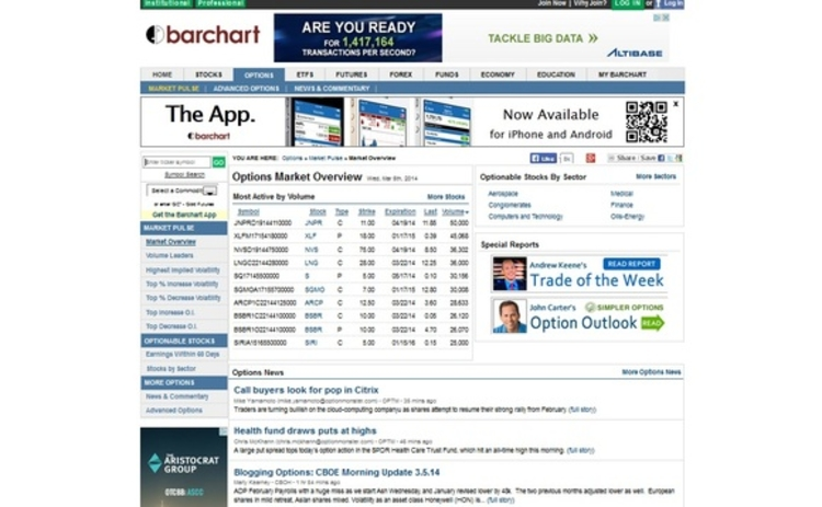 Barchart Bolsters Equity Options Web Data - WatersTechnology com