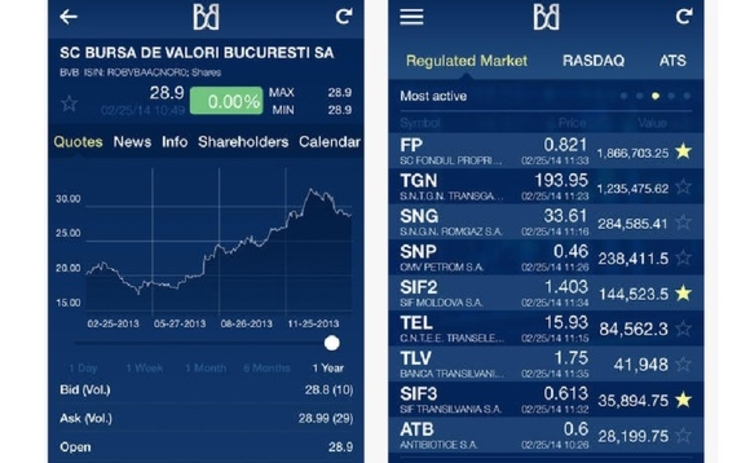 bucharest-exchange-app