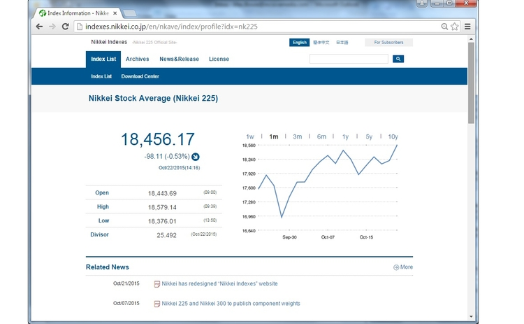 nikkei-indexes-site