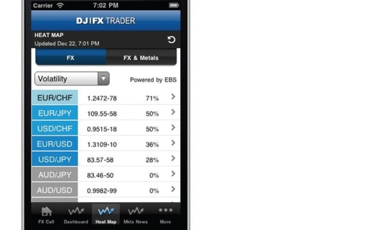 dj-fxtrader-iphone